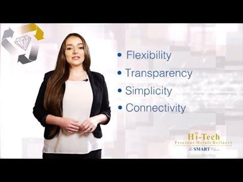 Hi-Tech PMR Video - SMART Client Portal