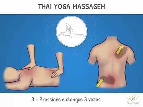 Próstata vídeo massagem aulas on-line