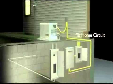 Como trabaja el generador electrico de emergencia?