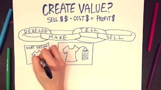 Think   Value Chain
