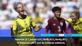 Fast Match Report - Suède 5-1 Thaïlande