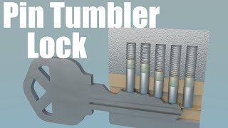 How does a Pin Tumbler Lock work?