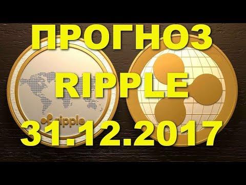 XRP/USD — Рипл Ripple прогноз цены / график цены на 8 утра 31.12.2017 / 31 декабря 2017 года