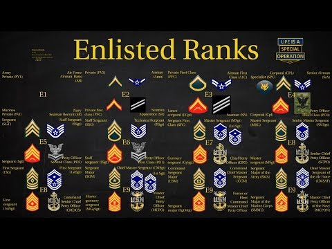 US Military (All Branches) Enlisted Ranks Explained – What Is A Chief? Sergeant? Private? Mp3