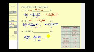 American and Metric Conversions