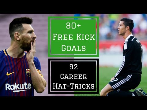 7 Football Records Not Yet Broken by Messi or Ronaldo