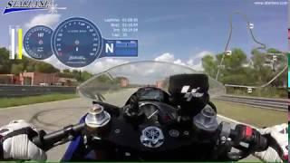 Le Luc en Yamaha R6