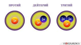 Строение атомного ядра. Ядерные силы