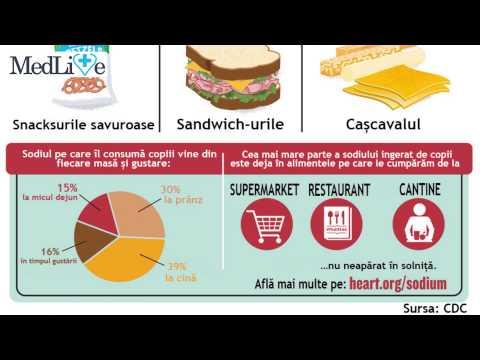 Cum de a reduce nivelul de zahăr din sânge în mediul de acasă