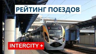 Intercity plus - Рейтинг поездов