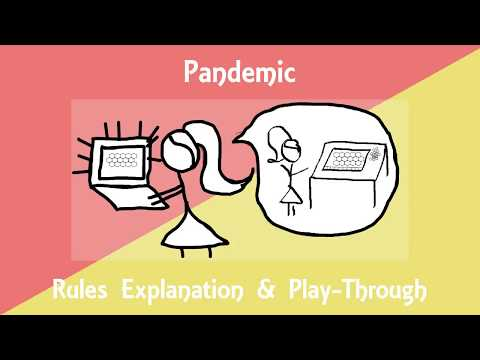 Pandemic Rules Explanation & Play-Through