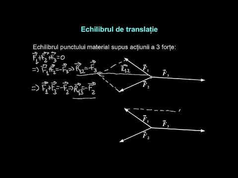 Platforma optiuni binare