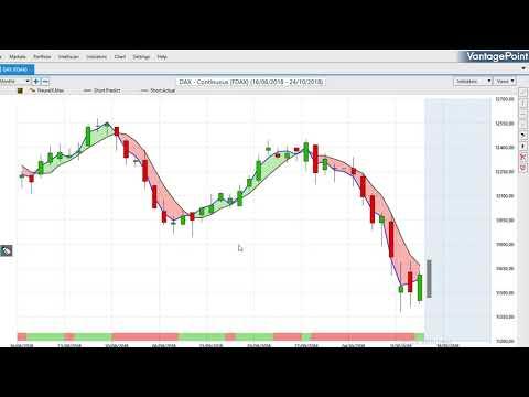 Creare un robot di trading per opzioni binarie
