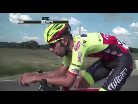 Ciclismo Cup2018 - Coppa Sabatini highlights - PMG SPORT