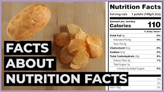 Understanding Food Labels | Nutrition Facts Labels