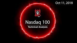 Nasdaq Technical Analysis (NQ) : That all ya got..?  [10.11.2018]
