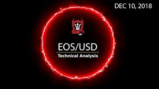 EOS Technical Analysis (EOS/USD) : A Chart Challenge...  [12.10.2018]