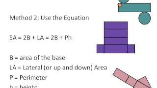 Surface area of Cylinder and Prism