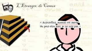 L'étranger de Camus est dépourvu d'empathie et est totalement sincère : ni parent, ni enfant. Ici une analyse très chouette, en 12 minutes