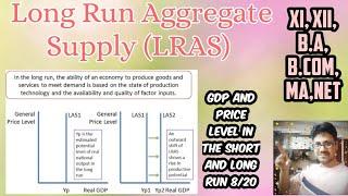 Long run aggregate supply curve LRAS