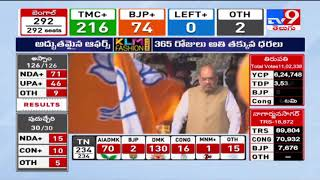West Bengal Election Results : Mamata seals Bengal sweep, says victory for people of the state - TV9