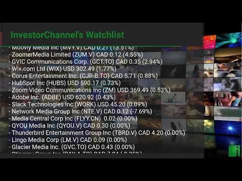 InvestorChannel's Media Watchlist Update for Wednesday, July, 28, 2021, 16:00 EST