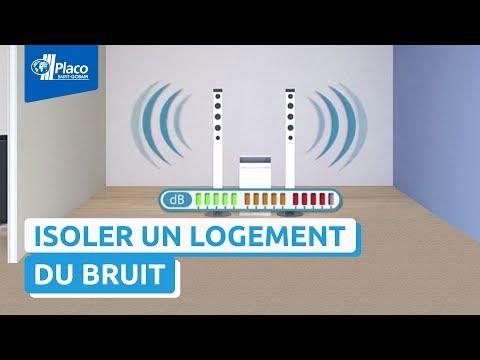 Comment isoler un logement du bruit ?  La solution : Placo® Phonique