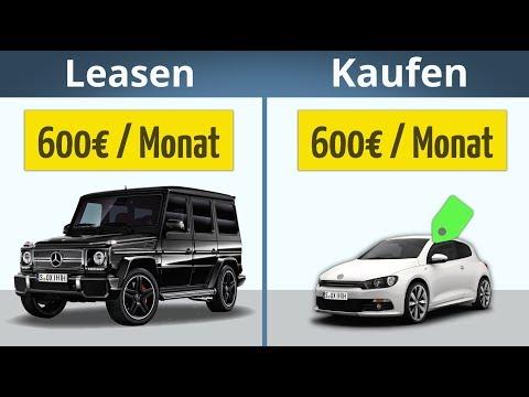 Geld verdienen ohne euro