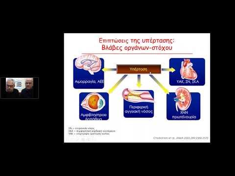 Tsiston και της αρτηριακής πίεσης