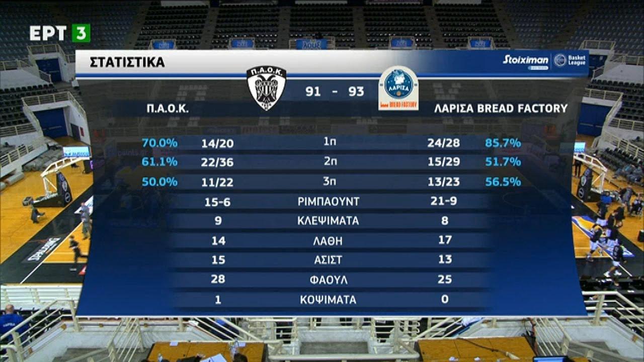Basket League: ΠΑΟΚ – Λάρισα 91-93 | HIGHLIGHTS | 09/12/2020 | ΕΡΤ