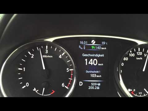 Die Rezensionen über der Toyota korolla 1.4 Benzin