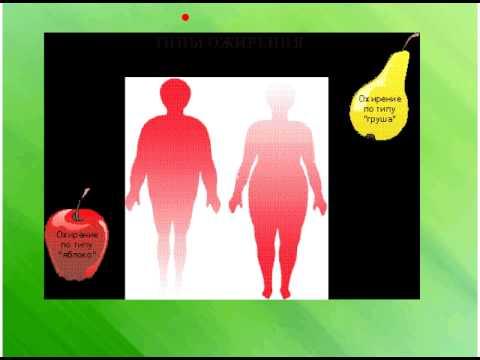 Питание при диабете второй степени