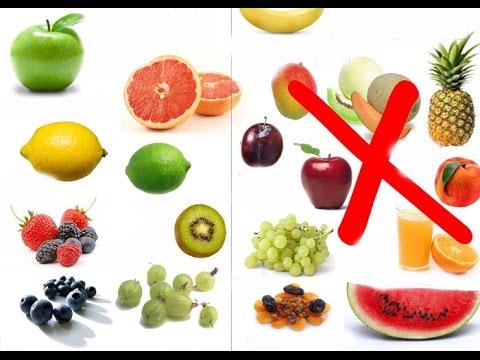 Диета при повышенном сахара в крови у женщин