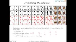 Probability Distributions Video Tutorial