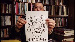 姚瑞中講台灣當代藝術5