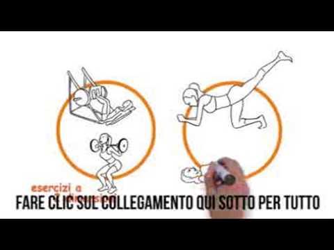 Esercizi per perdita di peso di uno stomaco su corde per saltare