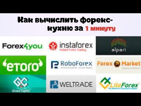 Рейтинг партнерских программ бинарных опционов