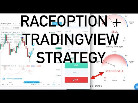 Break even binary options trading