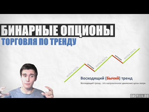 Стратегии для турбо опционов на iq option