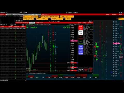 Как открыть счет для торговли бинарными опционами