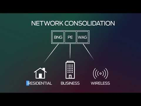 Juniper Networks| Broadband Network Gateway Solution