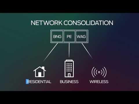 Juniper Networks| Broadband Network Gateway Solution