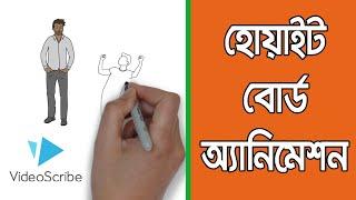 whiteboard animation tutorial - Hài Trấn Thành - Xem hài kịch chọn