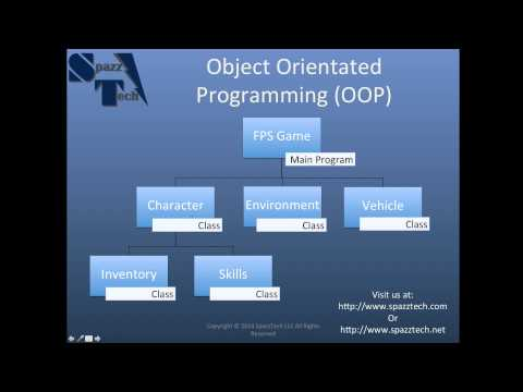 Introduction to Computer Programming for Beginners - YouTube