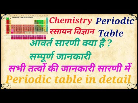 Memorize periodic table in few minutes hindi by dreams unlimited periodic table complete detail in hindi chemistry crash course play urtaz Gallery