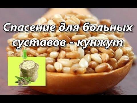 Смертность от гипертонии в россии