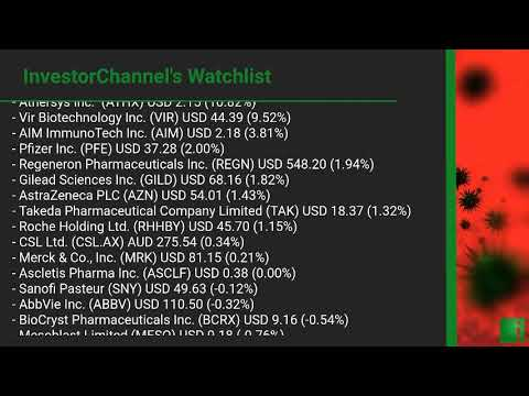 InvestorChannel's Covid-19 Watchlist Update for Monday, January, 25, 2021, 16:00 EST