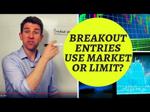 Breakout strategy rsi for binary options