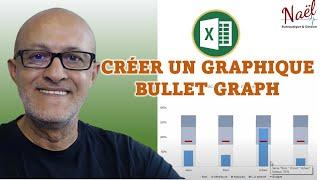 Excel 2013 Graphique BulletGraph
