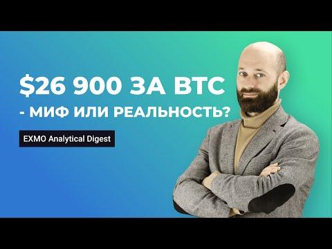 Bitcoin tendencija grafikas